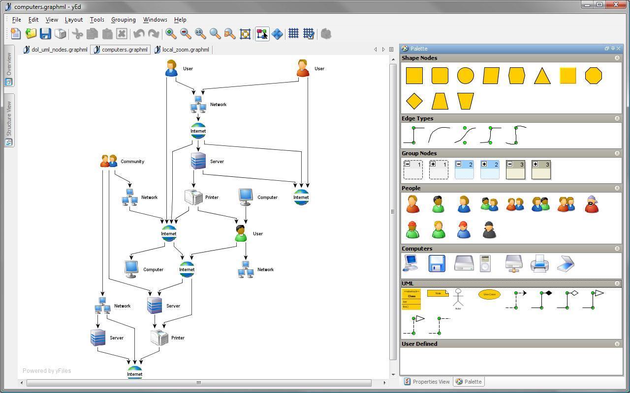 yED-Graph-Editor